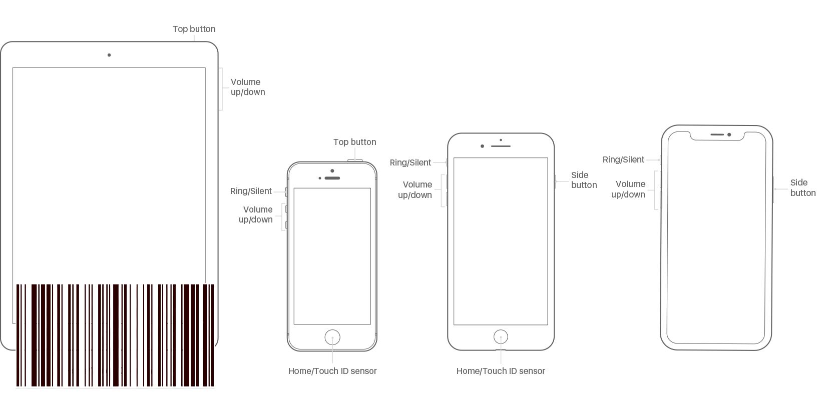 إجابات MM: هل من الممكن أن يكون هناك تمايز في نغمات الرنين ولوحة المفاتيح وإعدادات حجم الإشعارات على iOS؟