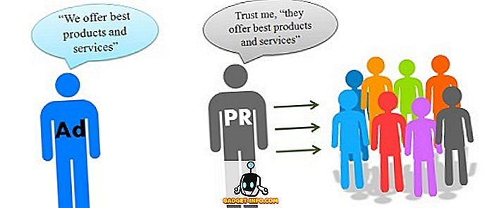 الفرق بين الدعاية والترويج