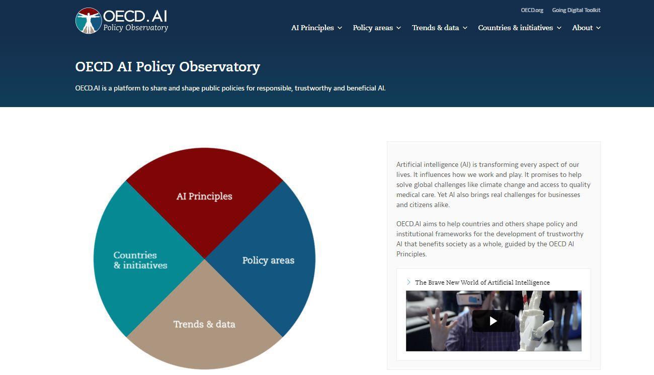 موقع مرصد تيك OECD IA